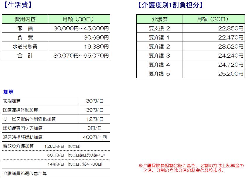 Price_Toyama_2019.10