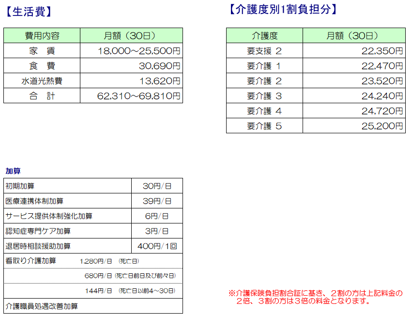 Price_Tsukuda_2019.10