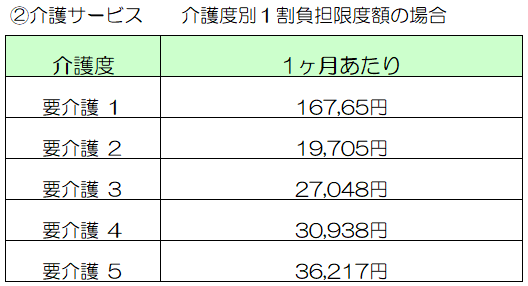 PriceKaigo_Minatomachi