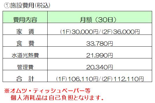 Price_Minatomachi